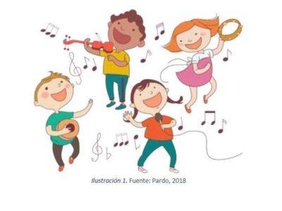 Hablemos de música en Educación Infantil